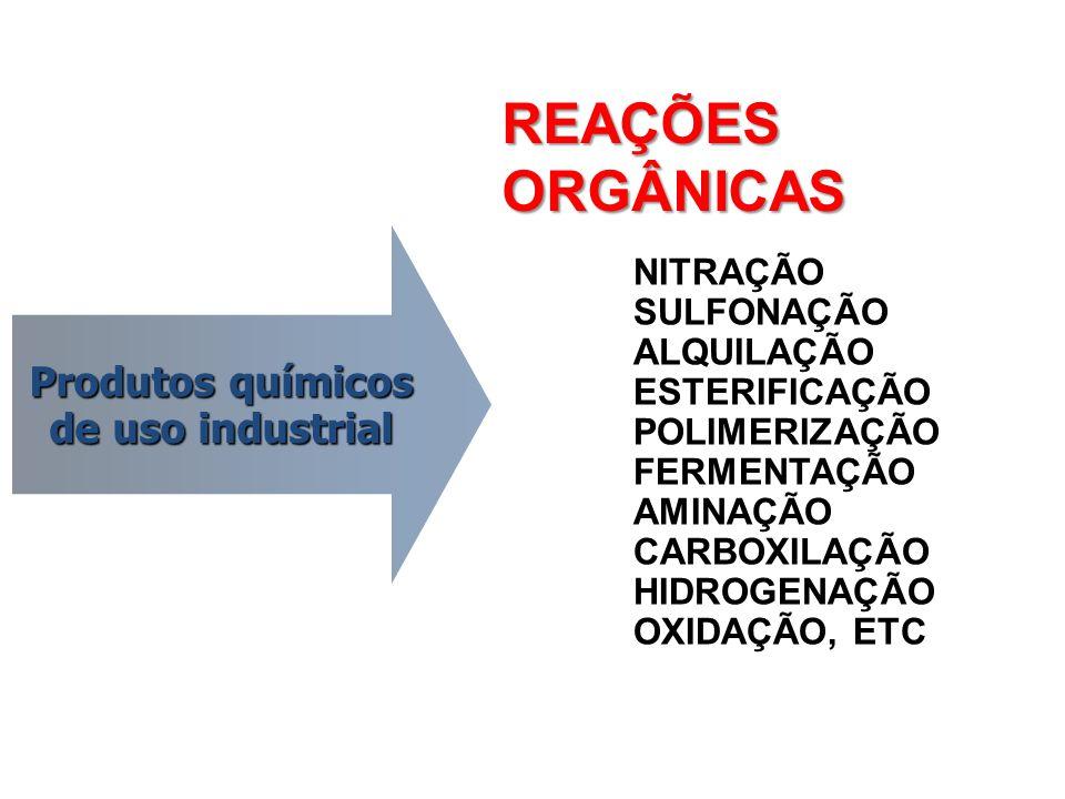 REAÇÕES ORGÂNICAS Produtos químicos de uso industrial NITRAÇÃO