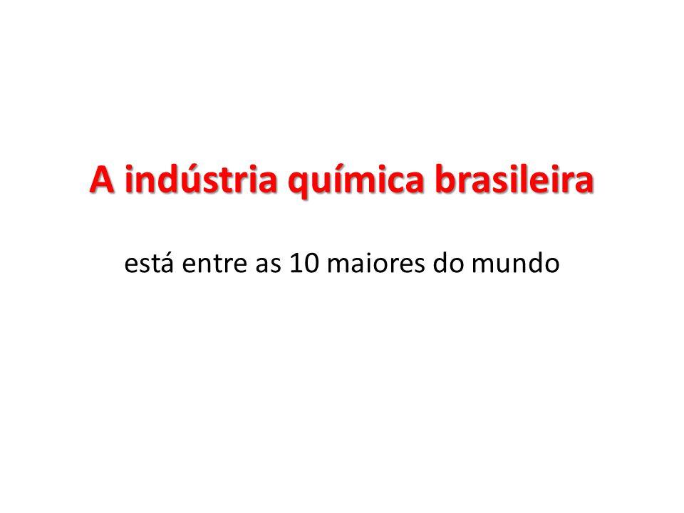 A indústria química brasileira
