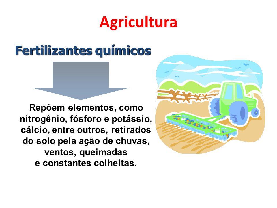 Agricultura Fertilizantes químicos