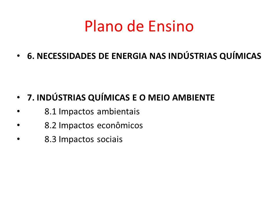 Plano de Ensino 6. NECESSIDADES DE ENERGIA NAS INDÚSTRIAS QUÍMICAS
