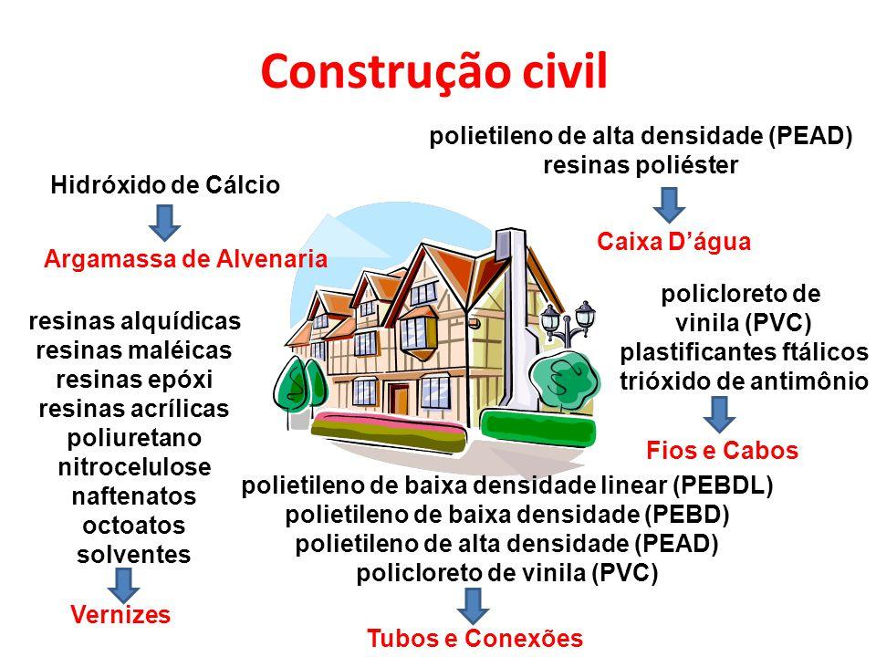 Construção civil polietileno de alta densidade (PEAD)