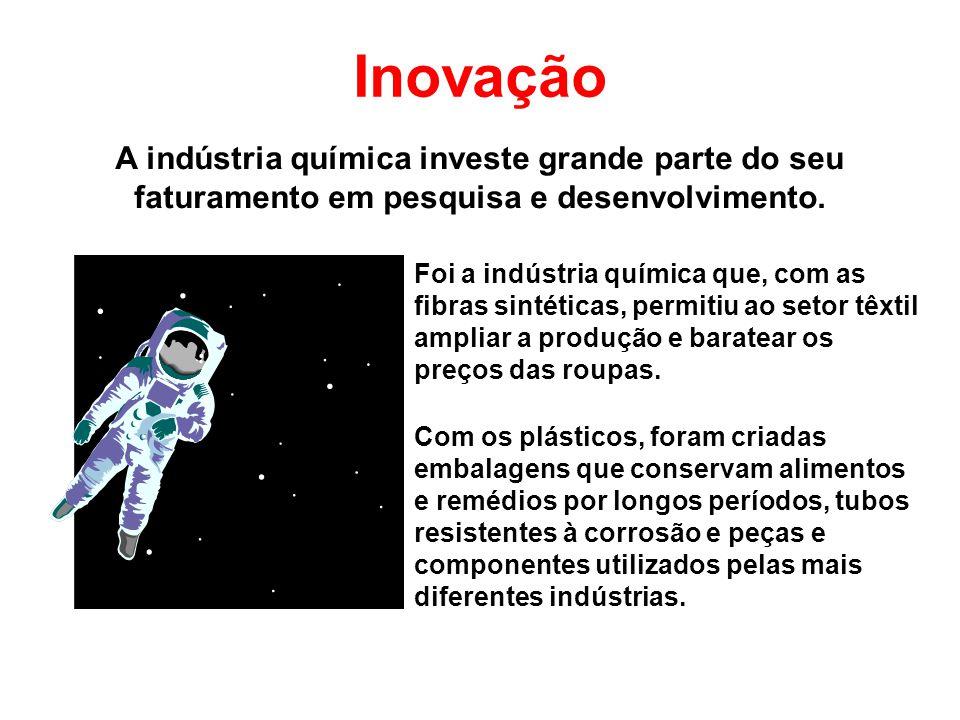 Inovação A indústria química investe grande parte do seu faturamento em pesquisa e desenvolvimento.