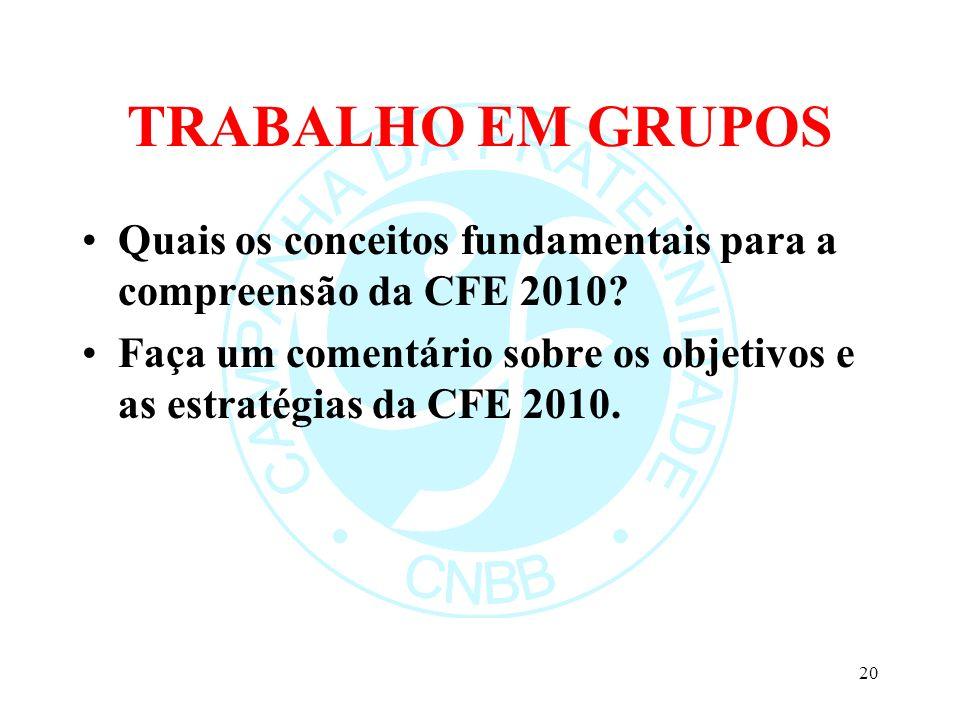 TRABALHO EM GRUPOS Quais os conceitos fundamentais para a compreensão da CFE 2010