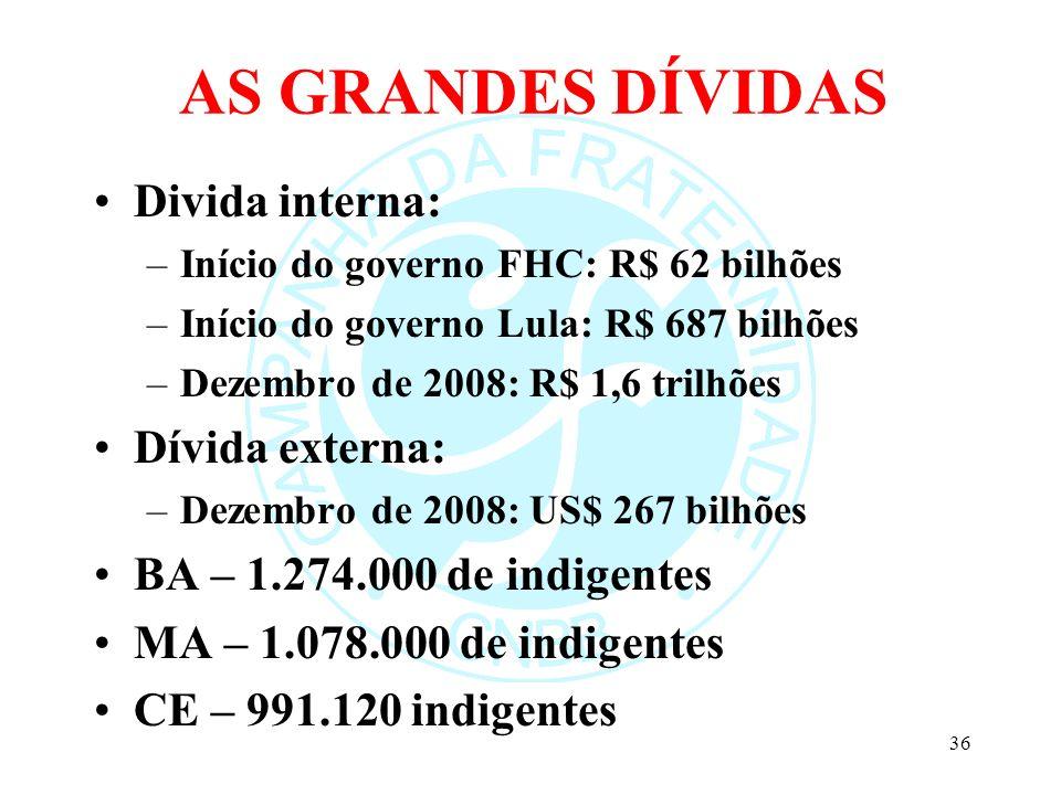 AS GRANDES DÍVIDAS Divida interna: Dívida externa:
