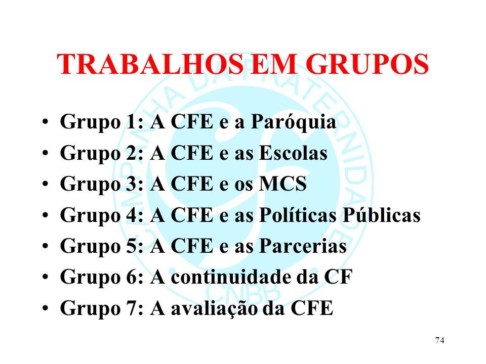 TRABALHOS EM GRUPOS Grupo 1: A CFE e a Paróquia