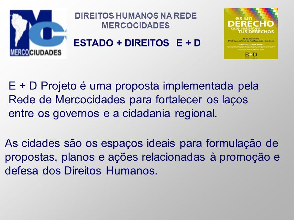 DIREITOS HUMANOS NA REDE MERCOCIDADES