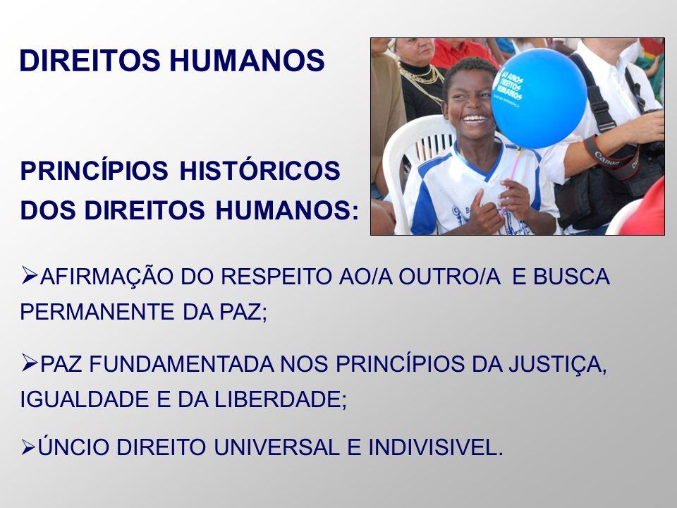 DIREITOS HUMANOS PRINCÍPIOS HISTÓRICOS DOS DIREITOS HUMANOS: