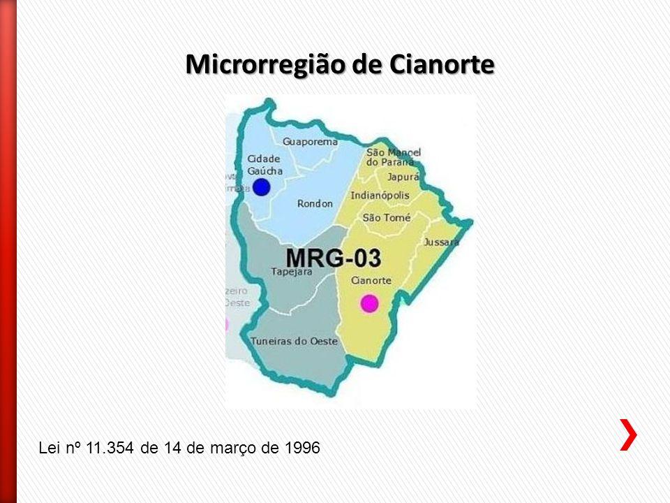 Microrregião de Cianorte