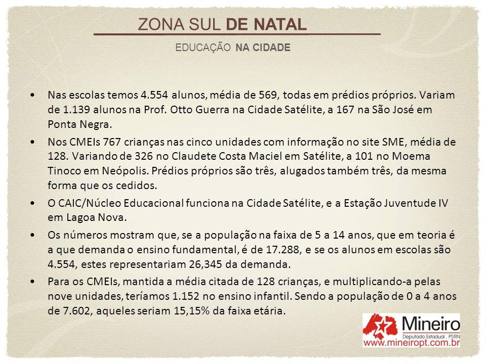 ZONA SUL DE NATAL EDUCAÇÃO NA CIDADE.