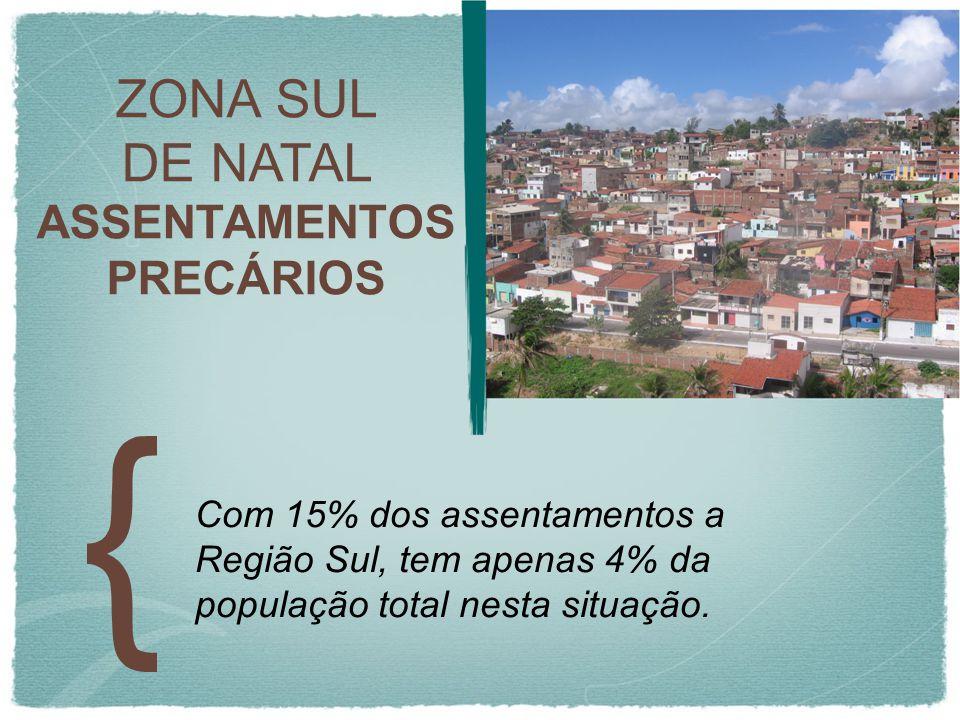 ZONA SUL DE NATAL ASSENTAMENTOS PRECÁRIOS