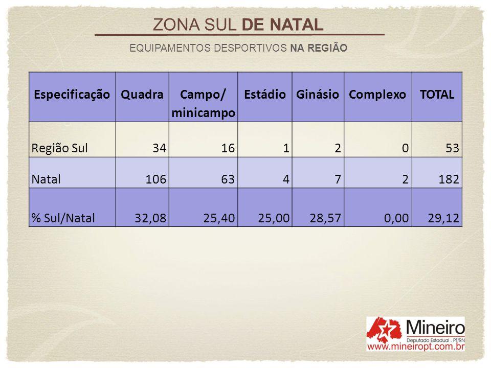ZONA SUL DE NATAL Especificação Quadra Campo/ Estádio Ginásio Complexo