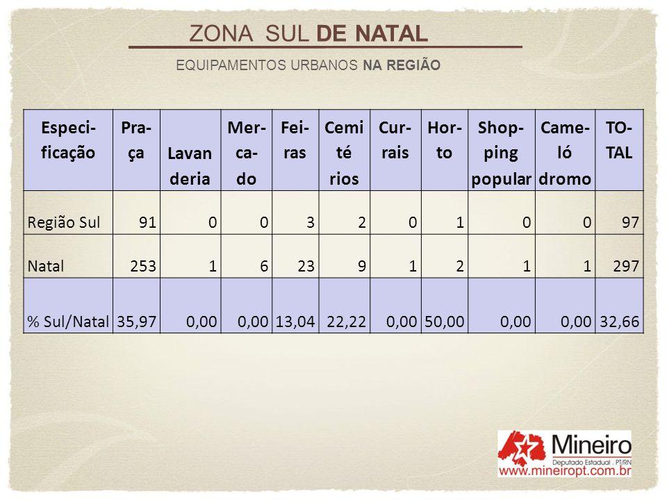 ZONA SUL DE NATAL Especi-ficação Pra-ça Lavan Mer-ca- Fei-ras Cemité