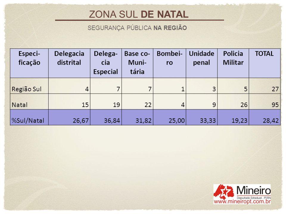 ZONA SUL DE NATAL Especi-ficação Delegacia distrital