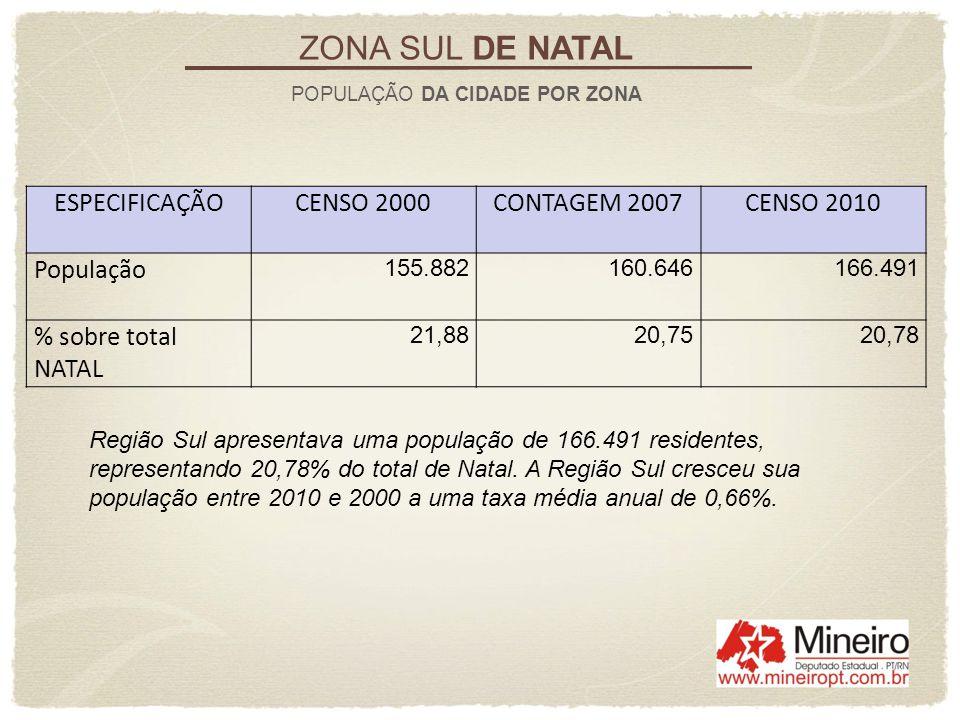 ZONA SUL DE NATAL ESPECIFICAÇÃO CENSO 2000 CONTAGEM 2007 CENSO 2010