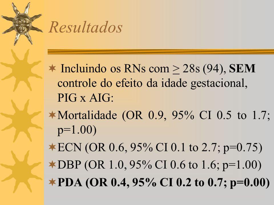 Resultados Incluindo os RNs com > 28s (94), SEM controle do efeito da idade gestacional, PIG x AIG: