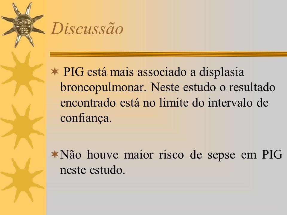 Discussão PIG está mais associado a displasia broncopulmonar. Neste estudo o resultado encontrado está no limite do intervalo de confiança.