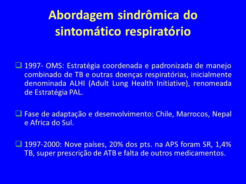 Abordagem sindrômica do sintomático respiratório