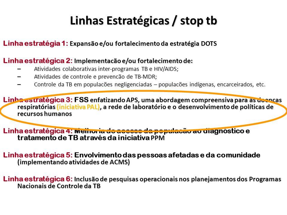 Linhas Estratégicas / stop tb