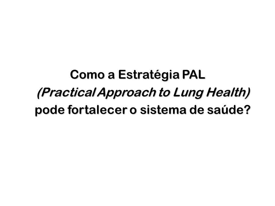 Como a Estratégia PAL (Practical Approach to Lung Health) pode fortalecer o sistema de saúde