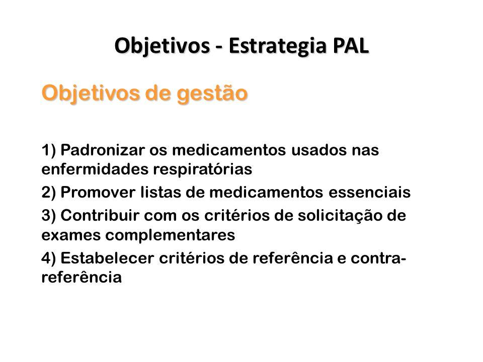 Objetivos - Estrategia PAL