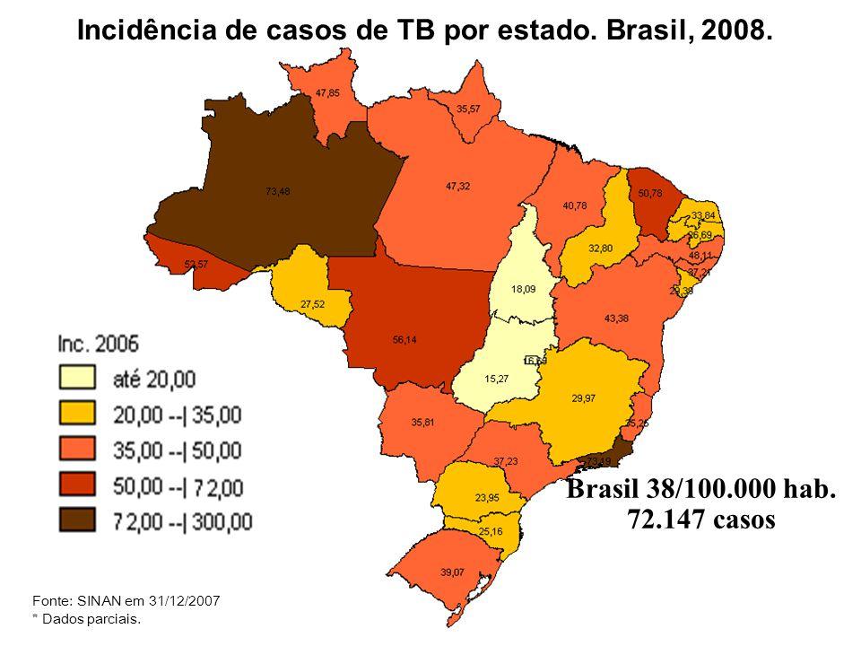 Incidência de casos de TB por estado. Brasil, 2008.
