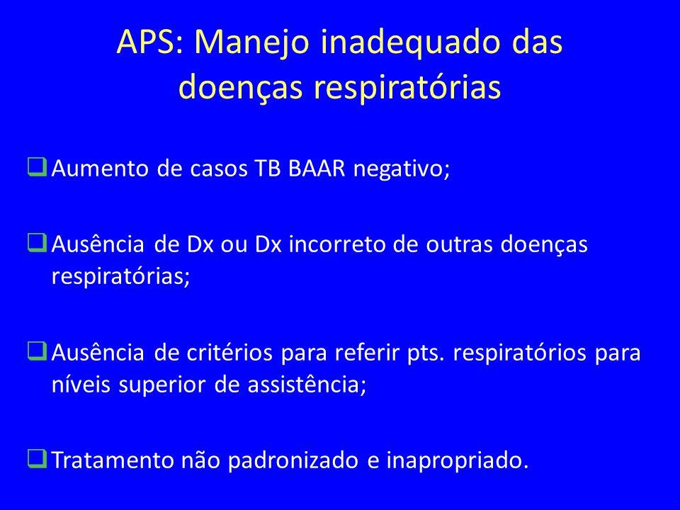 APS: Manejo inadequado das doenças respiratórias