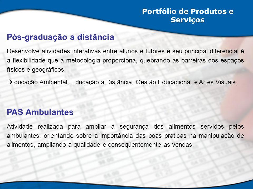 Portfólio de Produtos e Serviços