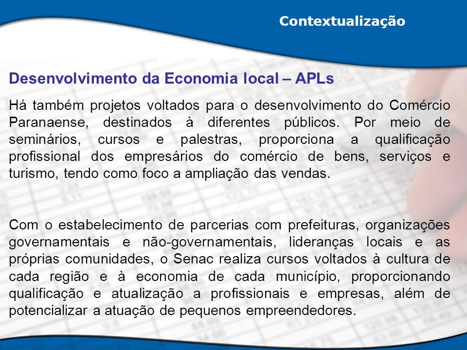 Desenvolvimento da Economia local – APLs