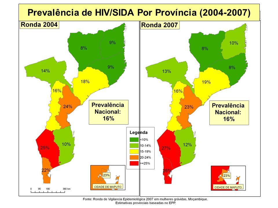 Prevalência de HIV/SIDA Por Província (2004-2007)