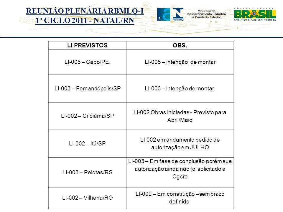 LI PREVISTOS OBS. LI-005 – Cabo/PE. LI-005 – intenção de montar