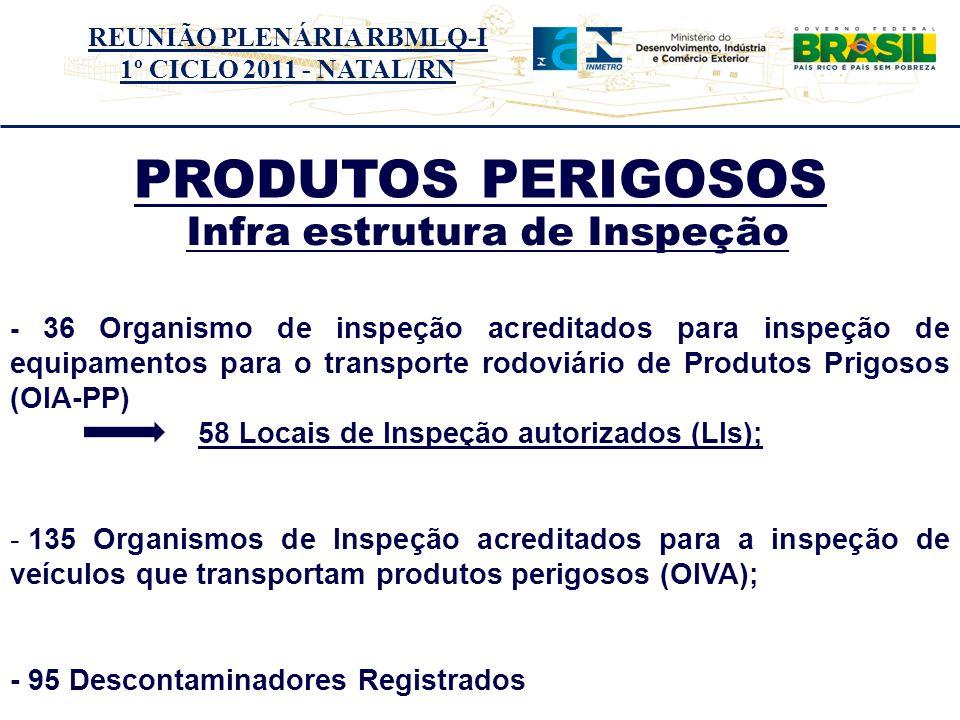 Infra estrutura de Inspeção 58 Locais de Inspeção autorizados (LIs);