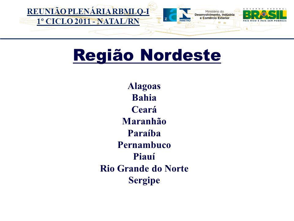 Região Nordeste Alagoas Bahia Ceará Distrito Federal Distrito Federal