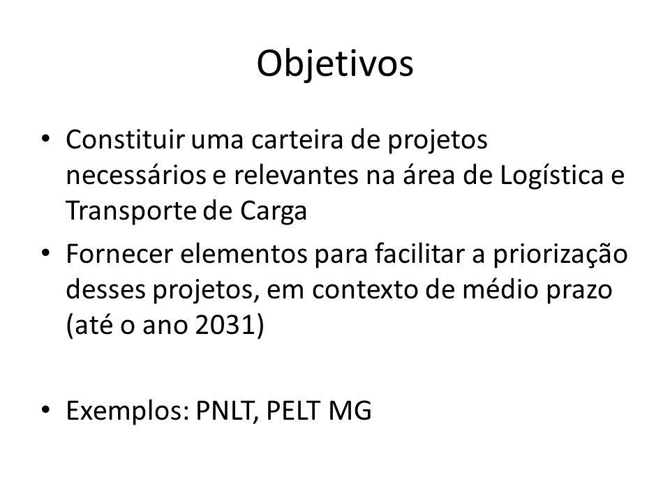 Objetivos Constituir uma carteira de projetos necessários e relevantes na área de Logística e Transporte de Carga.