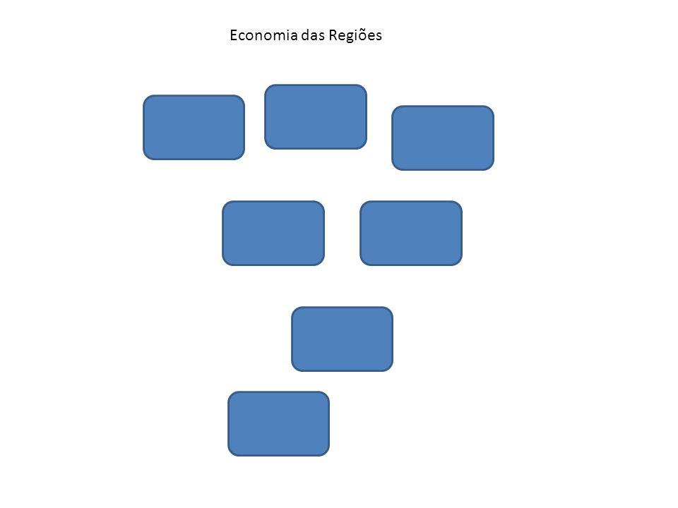 Economia das Regiões