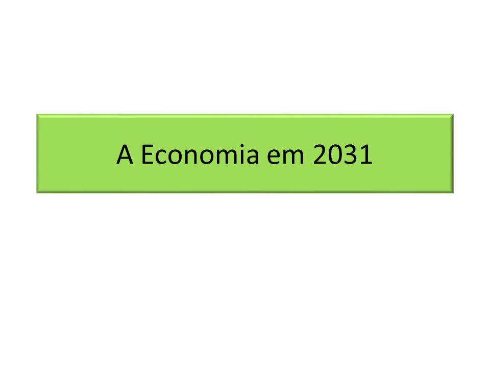 A Economia em 2031