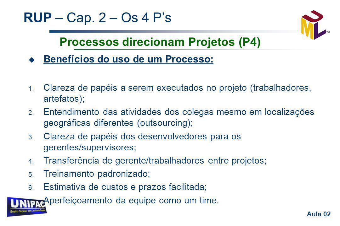 Processos direcionam Projetos (P4)