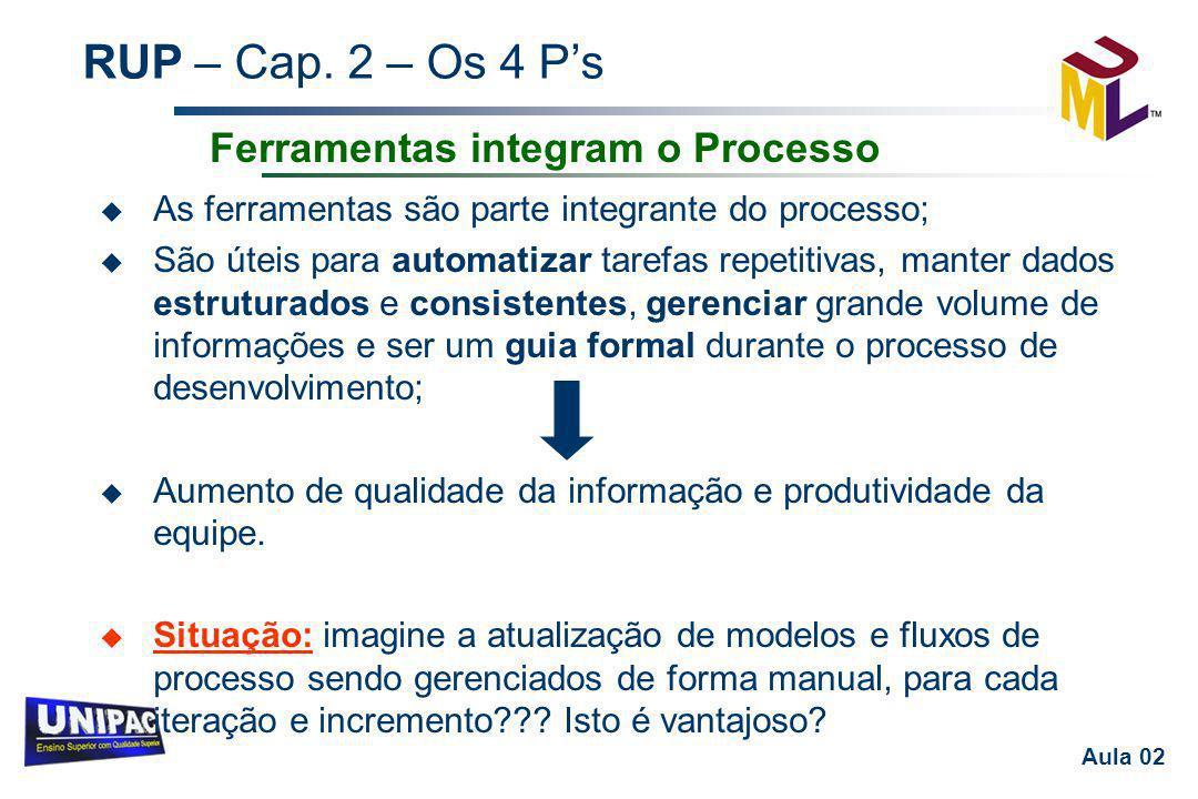 Ferramentas integram o Processo