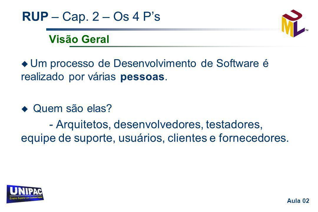 Visão Geral Um processo de Desenvolvimento de Software é realizado por várias pessoas. Quem são elas