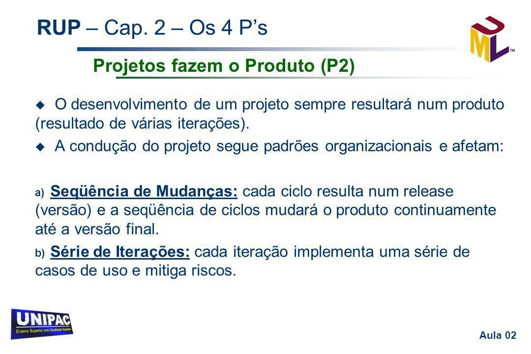 Projetos fazem o Produto (P2)