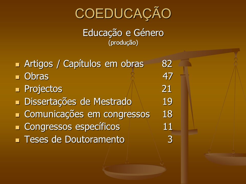 COEDUCAÇÃO Educação e Género Artigos / Capítulos em obras 82 Obras 47