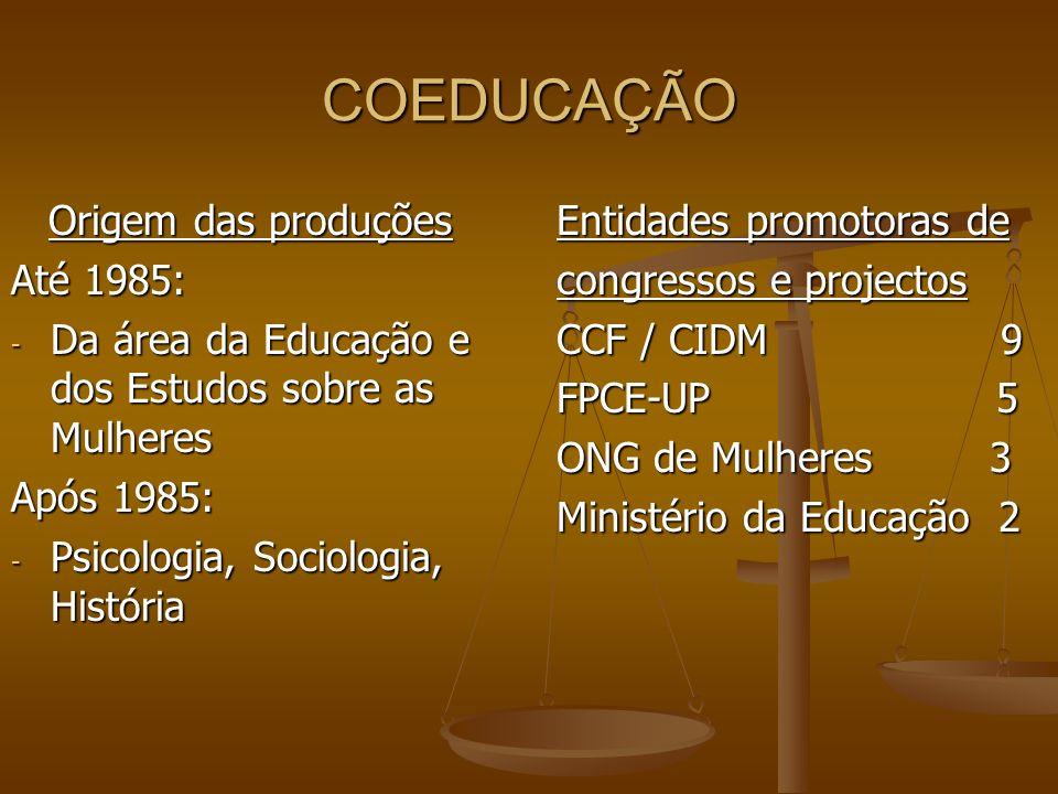 COEDUCAÇÃO Origem das produções Até 1985: