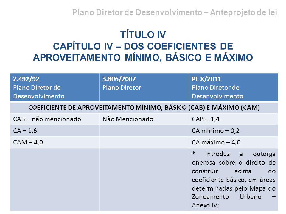 COEFICIENTE DE APROVEITAMENTO MÍNIMO, BÁSICO (CAB) E MÁXIMO (CAM)