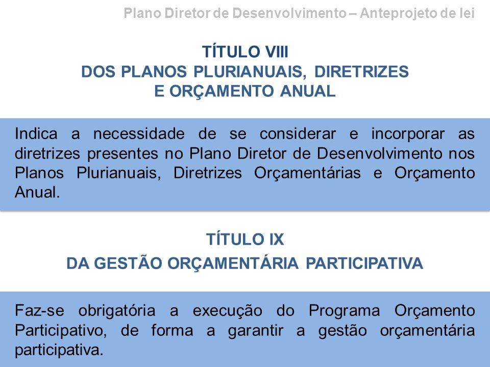 DOS PLANOS PLURIANUAIS, DIRETRIZES E ORÇAMENTO ANUAL