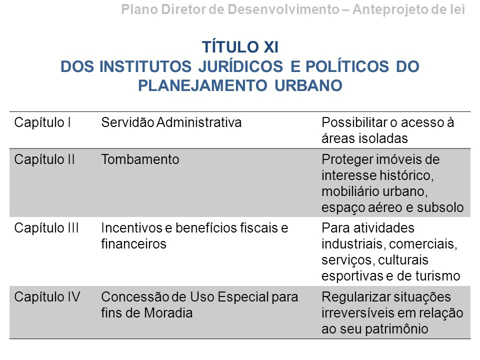DOS INSTITUTOS JURÍDICOS E POLÍTICOS DO PLANEJAMENTO URBANO