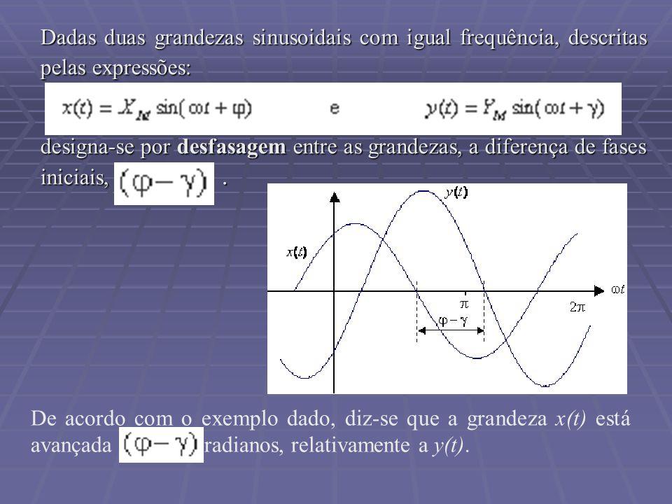 Dadas duas grandezas sinusoidais com igual frequência, descritas pelas expressões: