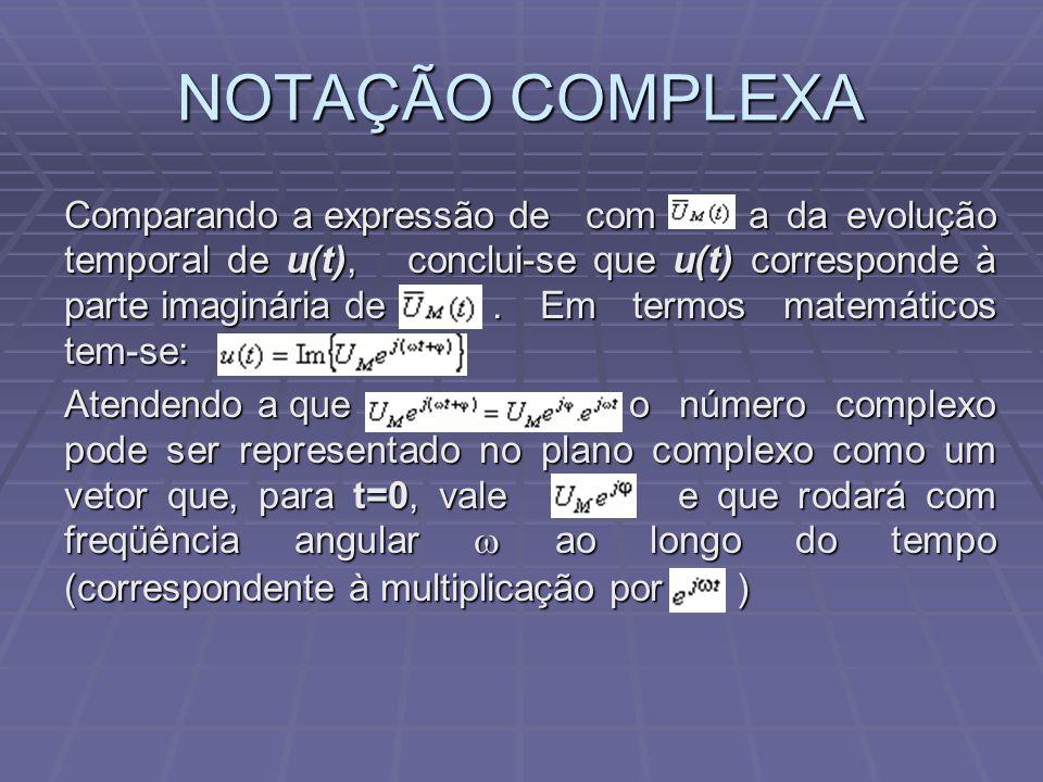 NOTAÇÃO COMPLEXA