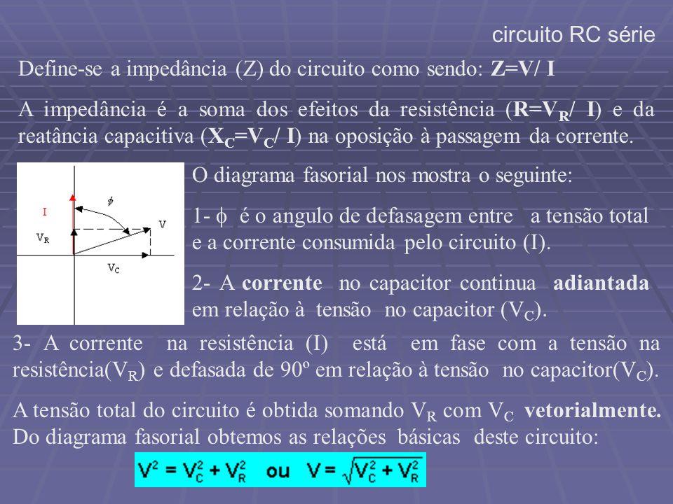 circuito RC série Define-se a impedância (Z) do circuito como sendo: Z=V/ I.