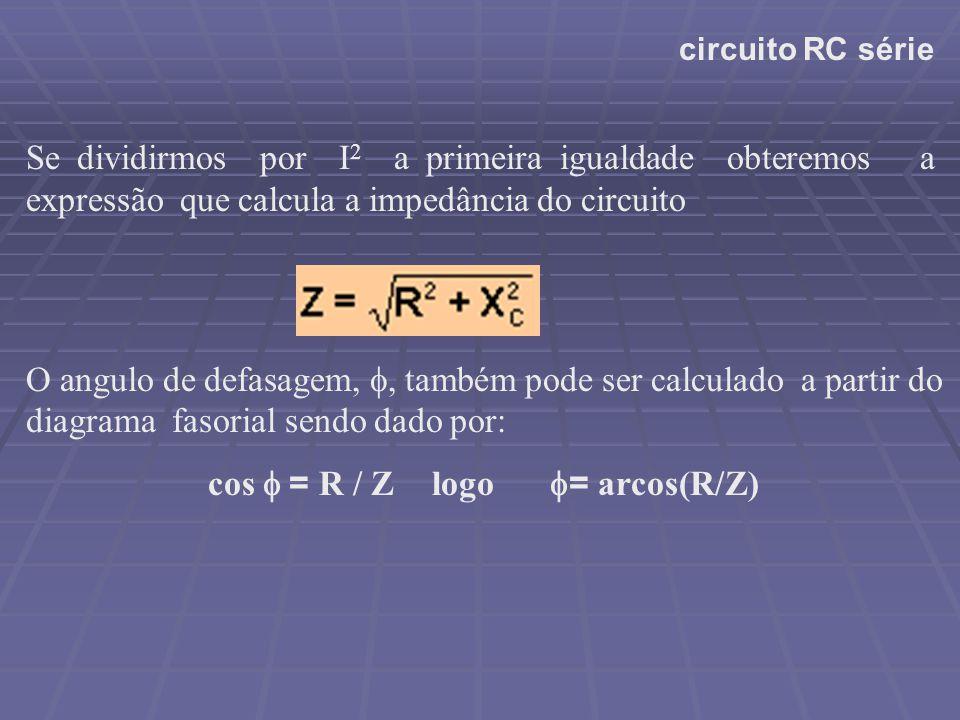 cos f = R / Z logo f= arcos(R/Z)
