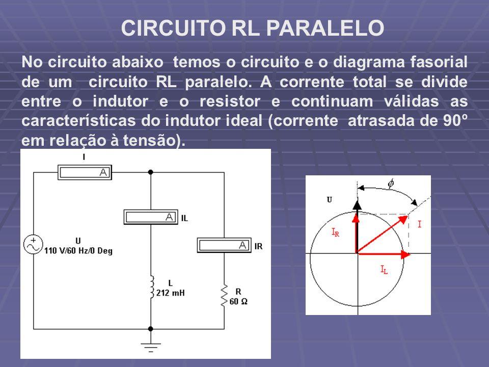CIRCUITO RL PARALELO