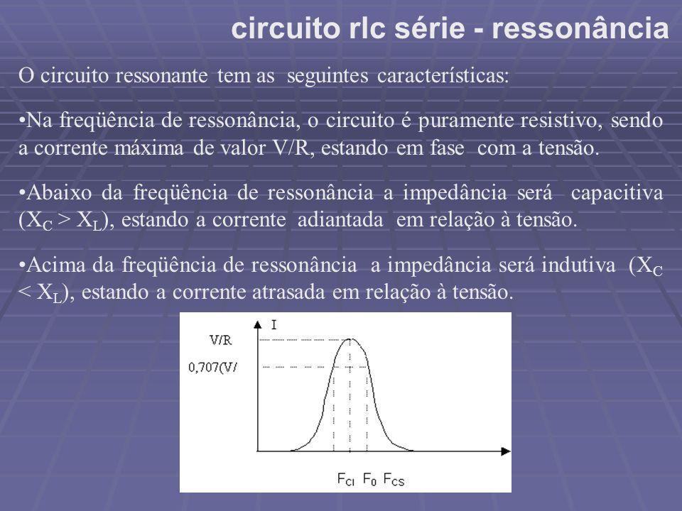 circuito rlc série - ressonância